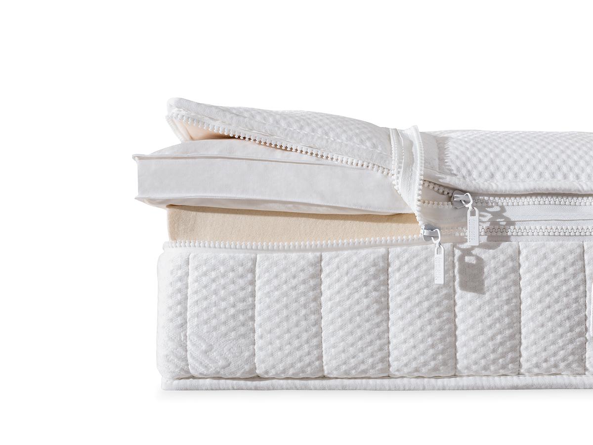 topper und unterbetten bettenstudio schlaf t raum graz. Black Bedroom Furniture Sets. Home Design Ideas